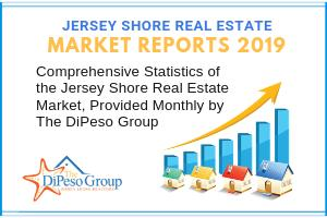 Real Estate Market Reports | The DiPeso Group